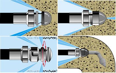 Чистка канализации гидродинамическим способом